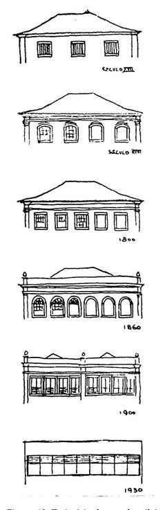 arquitextos 071.05: Estâncias e fazendas: uma contribuição ao estudo da arquitetura tradicional riograndense (1) | vitruvius