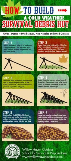 How To Build Debris Hut Infographic