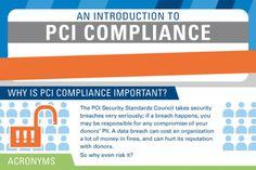 PCI Compliance for Nonprofits