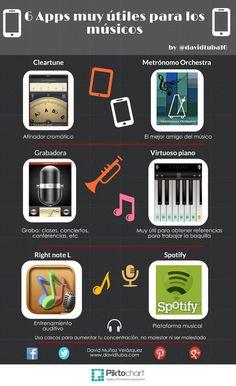 Valora este post Hola: Una infografía con 6 APPs útiles para músicos. Vía Un saludo Anuncios Relacionado