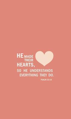 Psalm 33:15