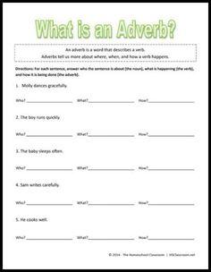 What is an Adverb? Worksheet {free printable}: