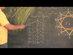 Waldorf ~ 2nd grade ~ Math ~ Whole is Sum of the Parts ~ video