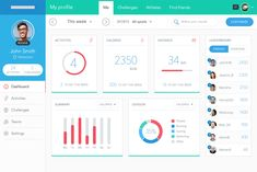 fitness-dashboard@2x.png (1800×1201)