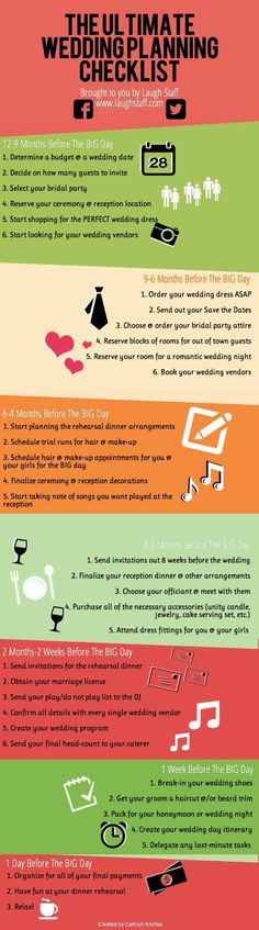 The ultimate wedding check list