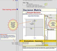 Decision Matrix Template Matrix Templates Decision Making