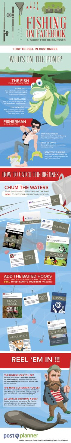 Facebook Sales Fishing For Customers  Some say finding a customer, or a sale, on Facebook is like fishing. Well, Facebook is a big pond, with lots of fish. With the right strategy and bait you might just find what you are looking for.  Have a look at this infographic explaining how fishing in the big Facebook pond might help you find a customer.