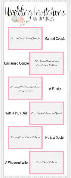 Wedding Invitation Wording To Invite Office Colleagues