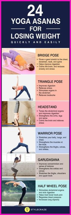 """24 Best Yoga Poses To Lose Weight Quickly And Easily. If you're like anything like me, your conversations revolve around """"Nothing works!"""", """"I want to lose weight – badly! If so, then Yoga for weight loss is the only solution Yoga Bewegungen, Sup Yoga, Yoga Meditation, Yoga Flow, Yoga Fitness, Fitness Tips, Health Fitness, Fitness Plan, Fitness Exercises"""