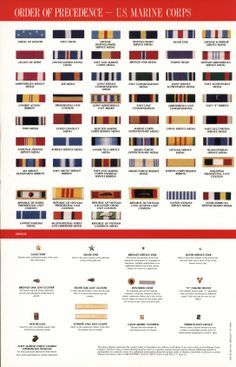 us wwii uniform Usmc, Marines, Military Medals And Ribbons, Order Of Precedence, Medal Ribbon, Instruments, Marine Corps, Wwii, Photo Wall