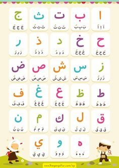 Free Printable : New Hijaiyah Poster – The Gang of Fur Arabic Alphabet Letters, Arabic Alphabet For Kids, Letters For Kids, Alphabet Code, Arabic Handwriting, Alphabet Tracing Worksheets, Learn Arabic Online, Islam For Kids, Arabic Lessons