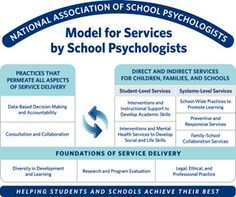 Burgeoning School Psychologist: Book Review •3 - The School Psychologist's Survival Guide