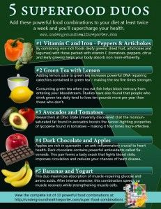 Top Ten Food Combinations:  # 1 Vitamin C and Iron   # 2 Green Tea with Lemon  # 3 Salads with Healthy Fat  # 4 Avocados and Tomatoes  # 5 Iron-Rich Grains and Vitamin C  # 6 Dark Chocolate and Apples  # 7 Peanut Butter, Dark Chocolate and Milk  # 8 Bananas and Yogurt  # 9 Omega-3 Fish and Broccoli  #10 Vegetables and Water