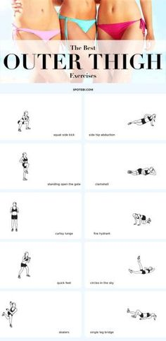 The best exercises for getting rid of saddlebags! The outer thigh is a very common problem area for women. Hormones drive the deposition of fat around the pelvis, buttocks, and thighs and the fat deposits in the outer thighs, commonly know as saddlebags, are quite difficult to remove. Even though we cannot spot reduce, we can sculpt the outer thighs with specific exercises and we can boost our fat loss by moving as many muscles as possible. by jeanne