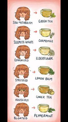 What kind of tea do I need?