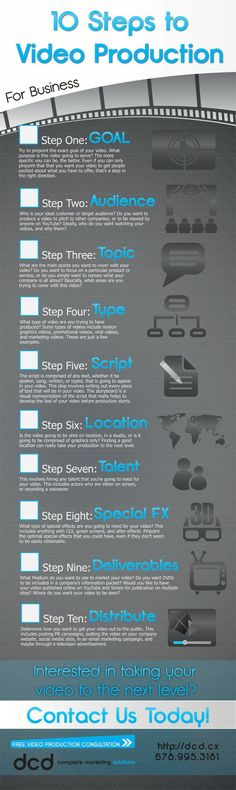 10 steps to video production #infographic