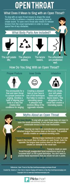 """The concept of an """"open throat"""" when singing may be baffling for new and aspiring singers. Read more at: http://tips.how2improvesinging.com/open-throat-infographic/"""