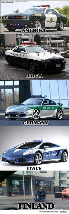 Police around the world