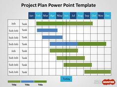 If You Need A Simple Gantt Powerpoint Template For Your Project
