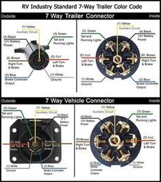 13 best trailer construction images on pinterest tiny houses, tiny 7 pronge trailer connector diagram rv style connector wiring diagram (from the 'trailer' album of our custom