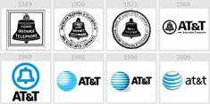 AT&T logo history