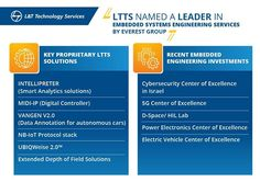 Everest Group Positions L&T Technology Services as a Global 'Leader' in Embedded System Engineering Services