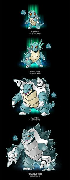 Kroelian Squirtle by Darksilvania