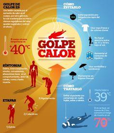 Infografia_golpe Más