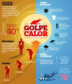 Infografia_golpe