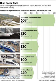 Abe Aims to Get U.S. On Board Japanese Trains - WSJ