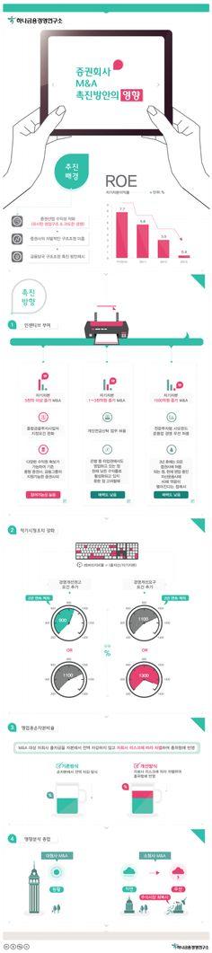 [인포그래픽] 증권회사의 M&A 촉진방안의 영향은? #M&A / #Infographic ⓒ 비주얼다이브 무단 복사·전재·재배포 금지