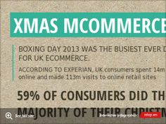Xmas Mcommerce 	On Christmas Day 2012, for some retailers as much as 46% of all search traffic came from mobile devices.  	In the US, 17.4 million new devices were activated on Xmas Day 2012, a 255% increase Upgrade to Pro!Upgrade to Pro!Upgrade to ProThank you!