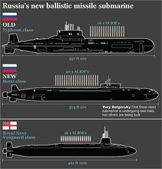 October no more: Russia scraps Cold War-era Typhoon submarine Ship Largest Submarine Ever Built Submarine Movie, Nuclear Submarine, Submarine Drawing, Submarine Craft, Submarine Sandwich, Submarine Quotes, Yellow Submarine, Naval History, Military History