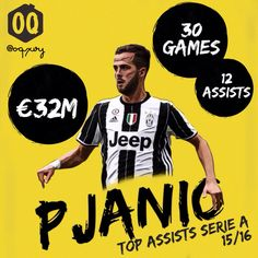 Miralem Pjanic Infographic (Top Assist in Serie A 15/16 with Paul Pogba) design with Iphone 5 #pjanic #juventus #juventusclubindonesia #juventusindonesia #juveart #artwork #iphoneartists