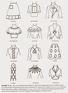 Tales & Escapades: Memorizing the Style Features Fashion Terminology, Fashion Terms, Fashion History, Fashion Art, Fashion Dictionary, Fashion Vocabulary, Fashion Sketchbook, Fashion Design Sketches, Drawing Clothes
