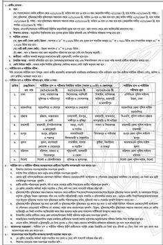 Bangladesh Police Sub-Inspector Job Circular 2016 - BD RESULTS 24