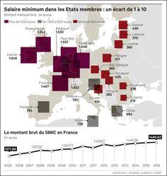 #Salaire minimum dans les états membres de l'#UE : un écart de un à 10 in @LesEchos du 28 novembre 2016. Limpide et clair. Les écarts ne se réduiront pas. Il faut une autre politique industrielle