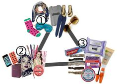 What's In Sarah's Carry-On | Lovelyish