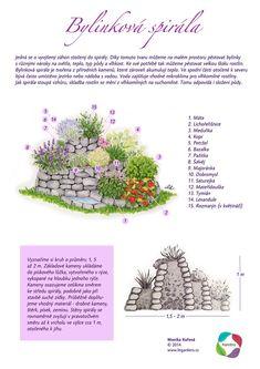 Kartičky návrhy — KT gardens ktgardens Growing Plants, Garden Projects, Indoor Plants, Flora, Home And Garden, Gardens, Biology, Children, Ideas