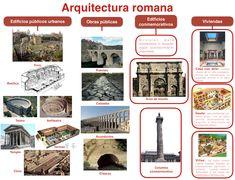 Roman History, Art History, Ancient Greek Costumes, Moon Sea, Sun Moon, Yin Yang Art, Roman Republic, Roman Emperor, Ancient Rome