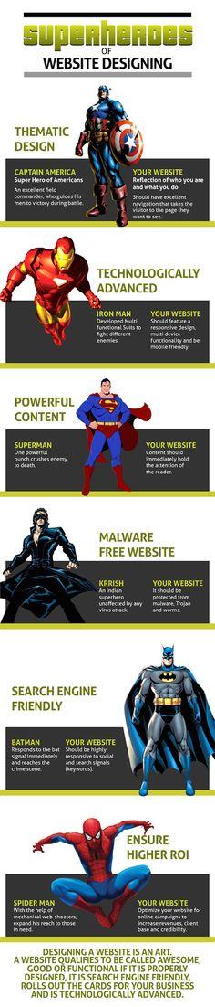 Superheroes of Website Designing