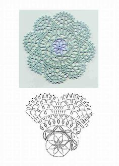 Crochet doily chart...