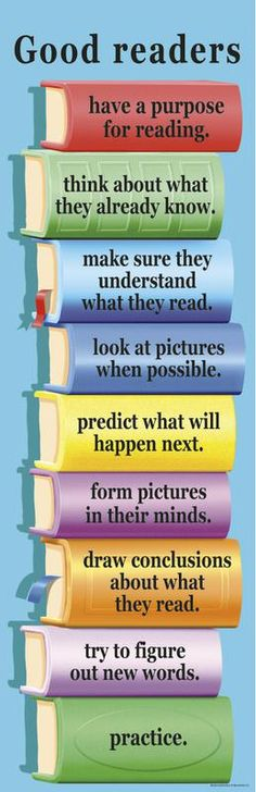 Strong reading skills are essential to lifelong learning. This large, colorful display identifies nine behaviors that are common to good readers. It's over 5 1/2 feet tall. The teacher's guide contains additional information about each of those behaviors.