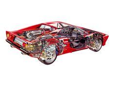 1984 to 1985 288 GTO