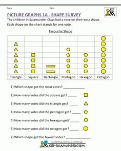 Grade Math Worksheets Grah Free Printable – It is easy to make a first-grade math worksheet. Even a first-grader can do it. Because there are several skills that are required in order to complete Graphing First Grade, First Grade Math Worksheets, Graphing Worksheets, Free Printable Math Worksheets, 1st Grade Math, Kindergarten Worksheets, Grade 1, Measurement Worksheets, Number Worksheets