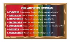The artistic process is like a science experiment- share this with 5th grade at hypothesis time!