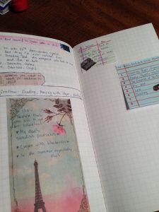 365/30 Week 2 Lists in Midori Traveler's Notebook #365/30 #Midori #MTN #MidoriTravelersNotebook