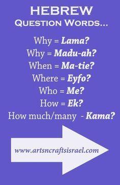 Hebrew Question Words #UsefulPhrases #Hebrew #Israel www.artsncraftsisrael.com