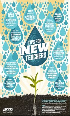 [Infographic] New to Teaching? You Must Know These Tips - EdTechReview™ (ETR)