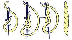vaariedad de cordón